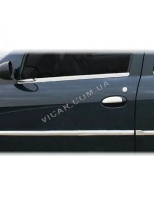 Накладки на дверные ручки Dacia Logan